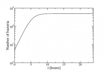 Cosmic Rays, Neutrons And The Mutation Rate In Evolution