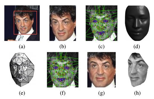 Facebook Creates Software That Matches Faces Almost as Well as You Do