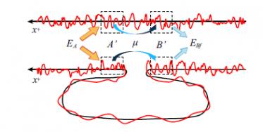 Energy Teleportation Overcomes Distance Limit
