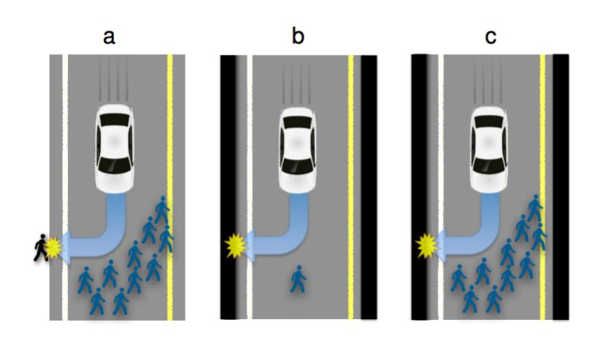 Risultati immagini per Self-driving car : ethical choice