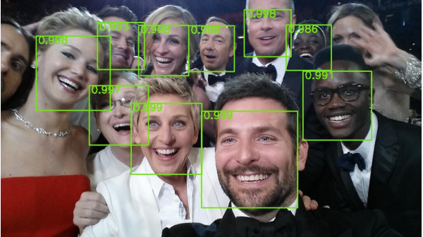 The Face Detection Algorithm Set to Revolutionize Image Search - MIT