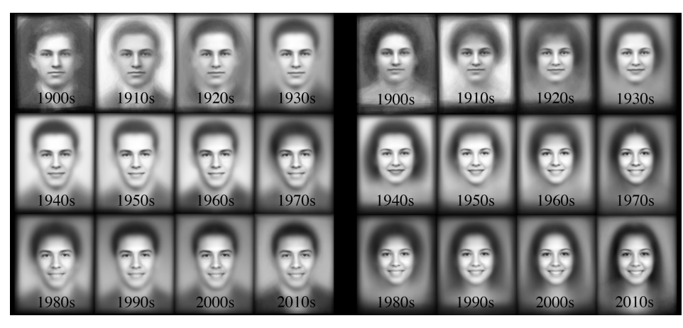 data mining reveals how smiling evolved during a century of yearbook