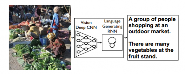 """How Google """"Translates"""" Pictures into Words Using Vector Space Mathematics"""