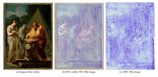 Terahertz Image Reveals Goya S Hidden Signature In Old