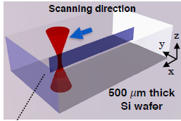 Nanotechnologists Discover How to Carve Tunnels Beneath the Surface of Silicon Chips