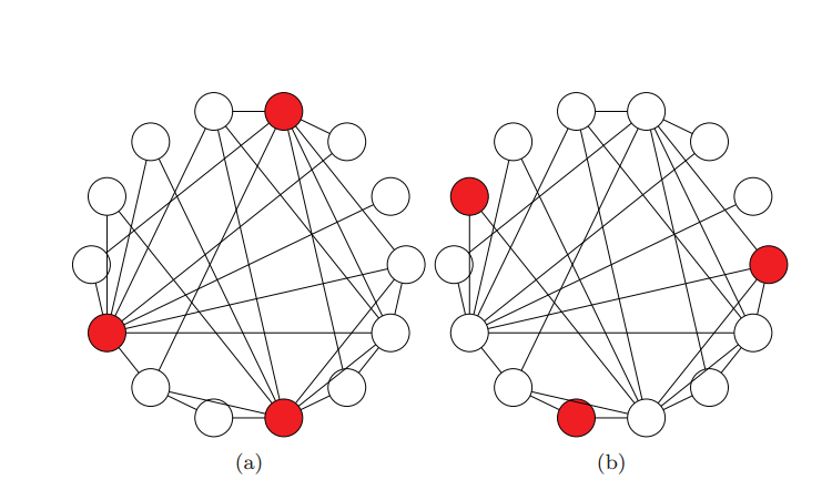The Social-Network Illusion That Tricks Your Mind