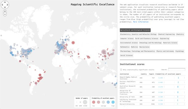 Mapping Scientific