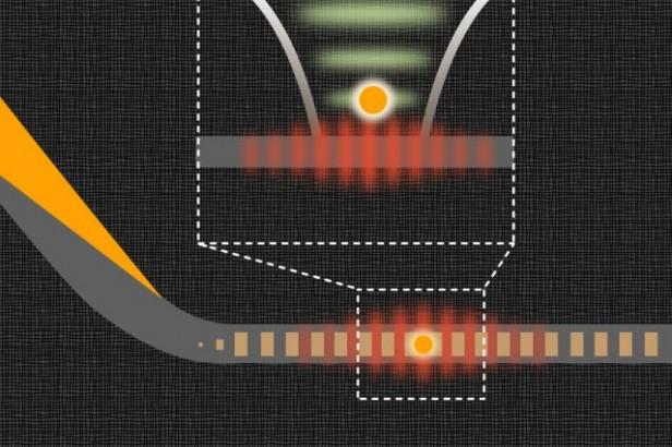 light lattice that traps atoms