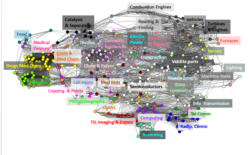 Global Patent Map Reveals the Structure of Technological Progress
