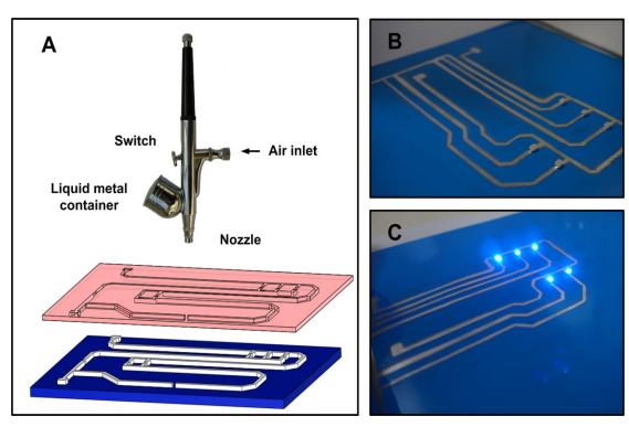 liquid metal printer lays electronic circuits on paper, plastic, andliquid metal printer lays electronic circuits on paper, plastic, and even cotton