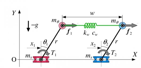 The Complex Mathematics of Robot Wrestling