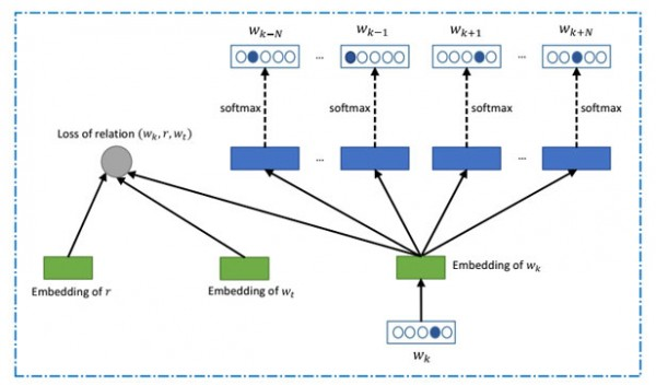 Best of 2015: Deep Learning Machine Beats Humans in IQ Test
