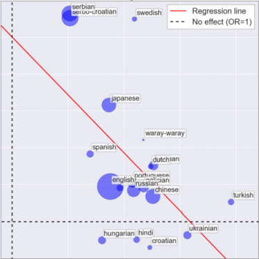 Why wikipedia open access revolution mit technology review but theres a problem many of the worlds highest quality and highest impact journals sit behind expensive paywalls that prevent all but the most ccuart Image collections