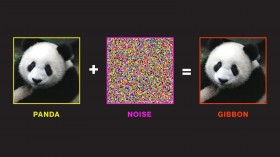 A diagram showing an image of a panda, plus an image of some noise, equalling an image of a panda misidentified as a gibbon.