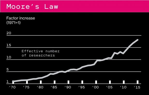 AI is reinventing the way we invent - MIT Technology Review