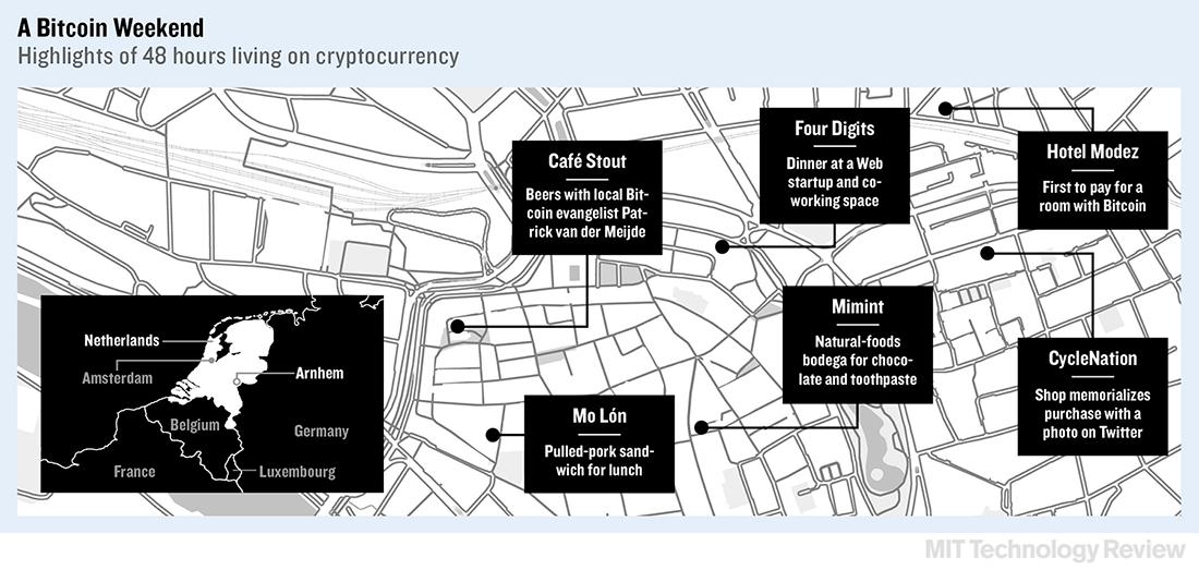 cryptocurrency exchange amsterdam