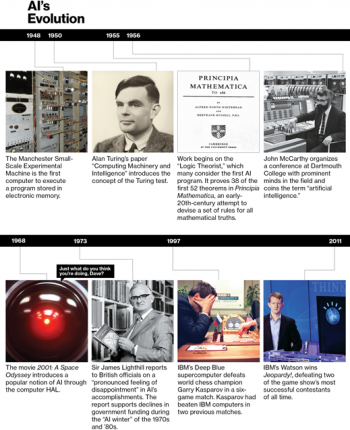 Deep Learning - MIT Technology Review