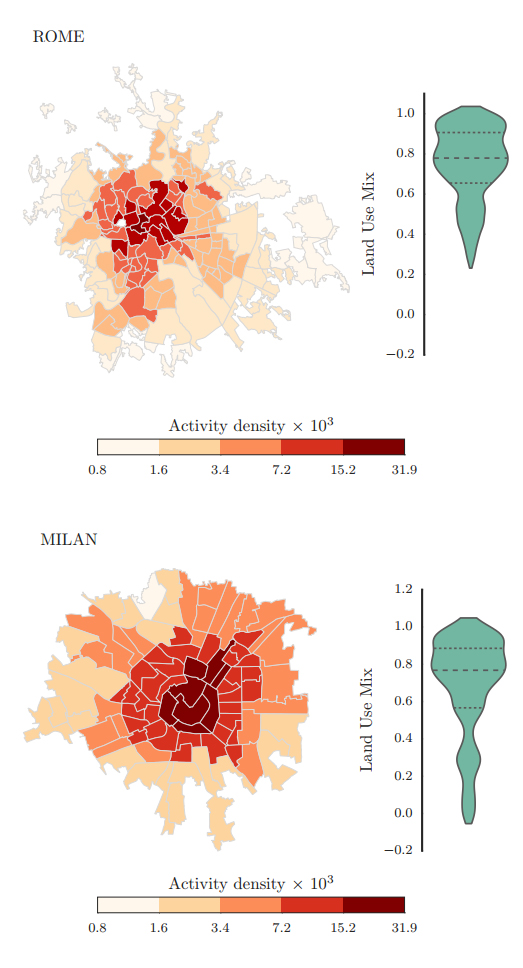 Data Mining Reveals the Four Urban Conditions That Create Vibrant City Life