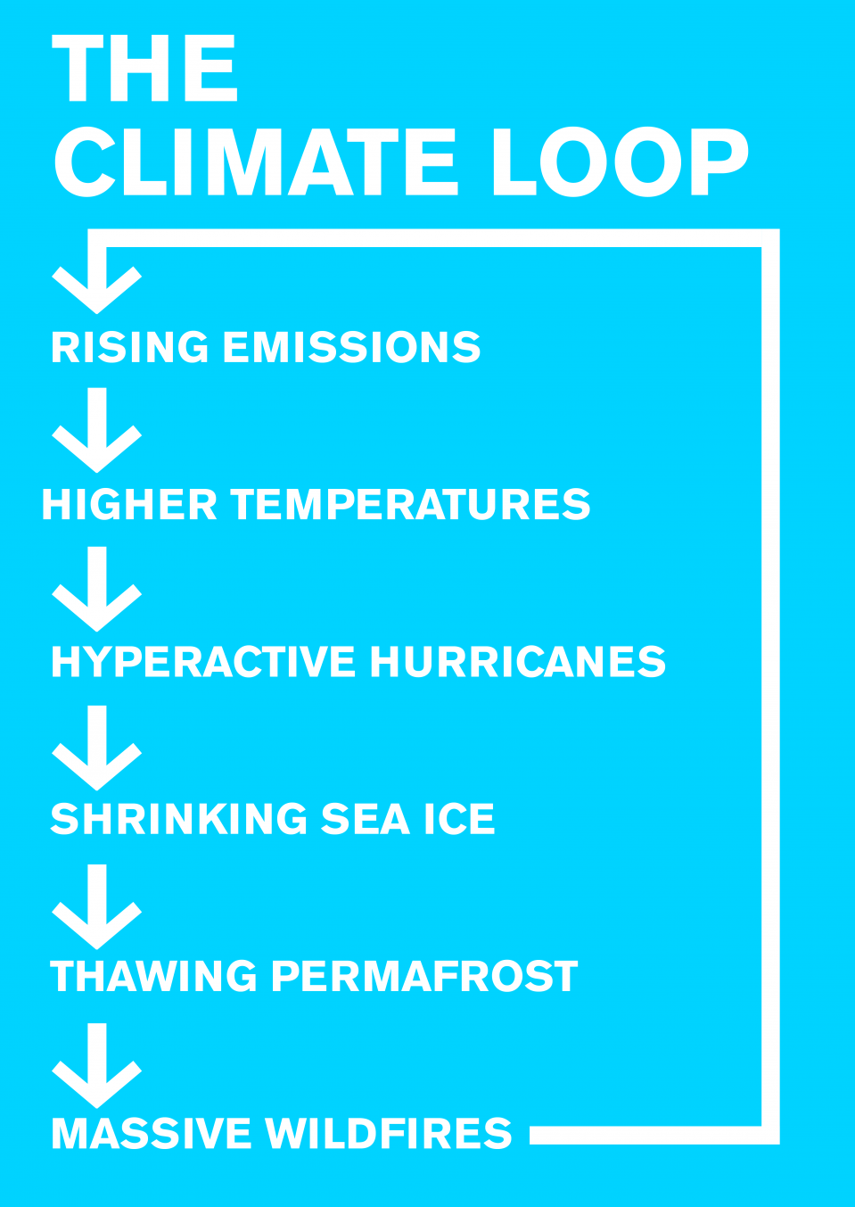 Climate Change Sea Level Rise Map, The Year Climate Change Began To Spin Out Of Control, Climate Change Sea Level Rise Map