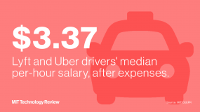 $3.37 an hour—that's the median take-home pay if you drive for Uber of Lyft