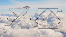 Diagram on top of cloud image