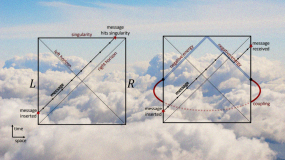 Diagram on top of cloud image