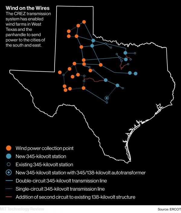 Complete Map Of Texas.In Texas Oil Country Wind Is Straining The Grid Mit Technology Review