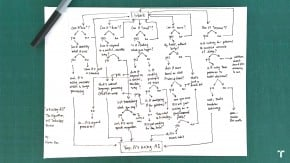 What is AI flowchart