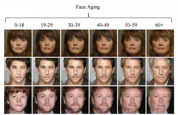 Neural network learns to synthetically age faces and make What do you buy an 80 year old man