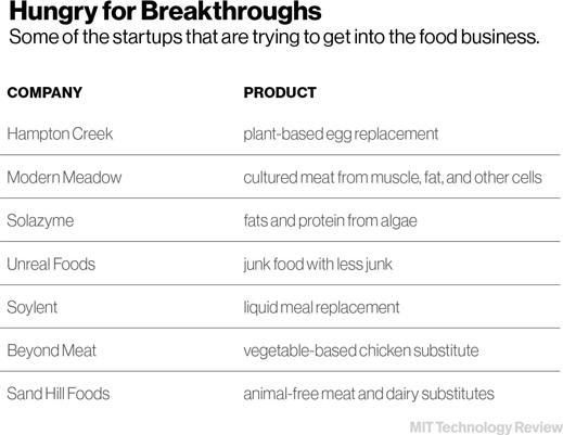 The Next Startup Craze:  Food 2.0