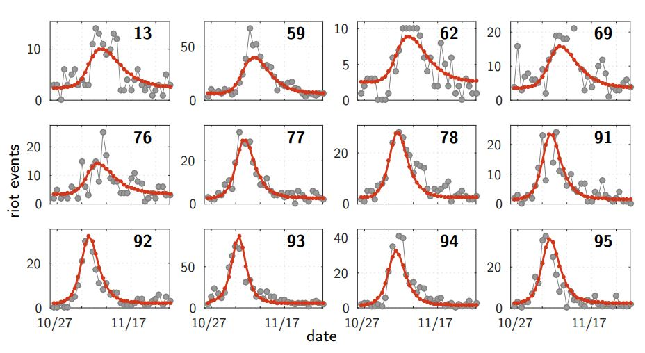 Mathematical Model Reveals How French Riots Spread via a Giant Wave of Contagious Violence