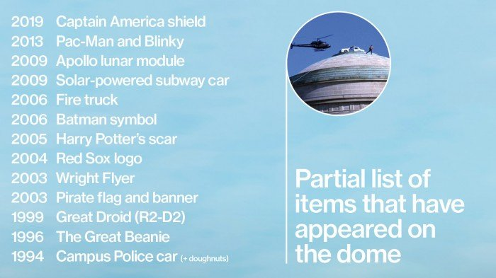 Partial list of items that  have appeared on the dome 2019 Captain America shield  2013 Pac-Man and Blinky  2009 Apollo lunar module  2009 Solar-powered subway car  2006 Fire truck  2006 Batman symbol   2005 Harry Potter's scar   2004 Red Sox logo   2003 Wright Flyer  2003 Pirate flag and banner   1999 Great Droid (R2-D2) 1996 The Great Beanie  1994 Campus Police car   (+ doughnuts)