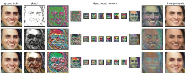Machine-Vision Algorithm Learns to Transform Hand-Drawn Sketches Into Photorealistic Images