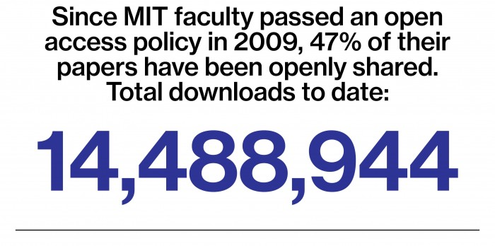 14,488,944 papers have been shared