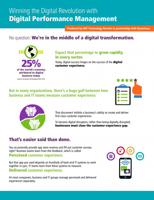 Emerging Trend Analysis: What is Digital Performance Management
