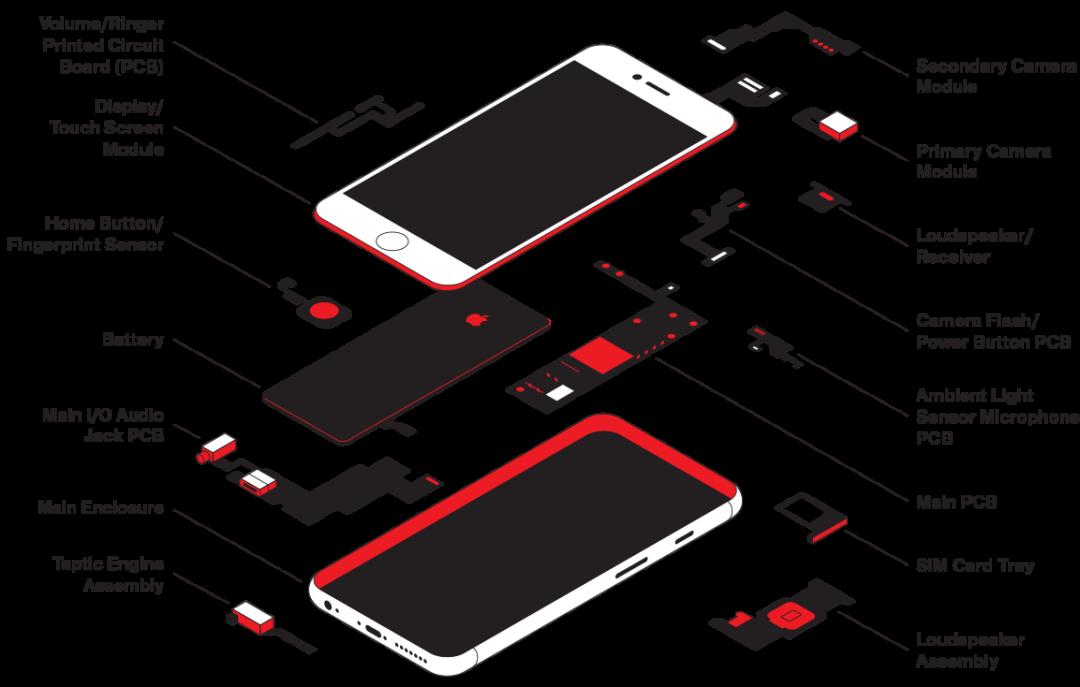 Iphone S Repair Parts