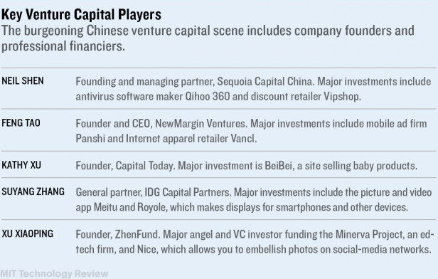 China's Latest Growth Market: Venture Capital - MIT Technology Review