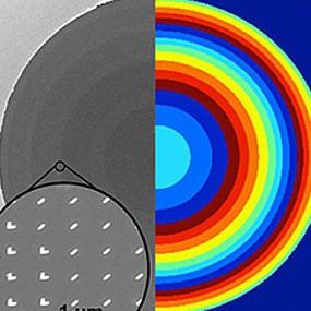 meta-material flat lens