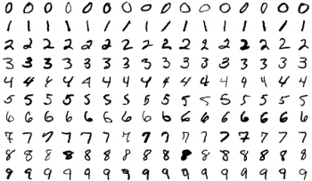 Images of handwritten numbers.