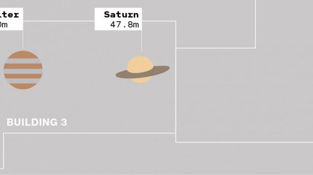 Infinite corridor solar system