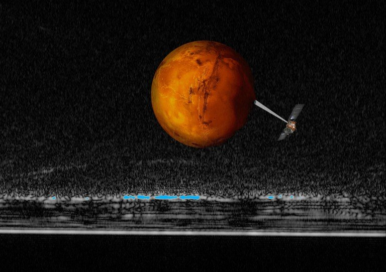 Mars Express and a radiogram showing subsurface water