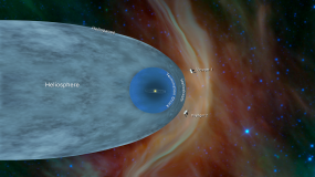 Diagram showing the Voyager 1 and Voyager 2's positions in the solar system.