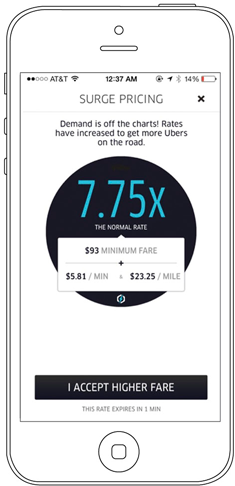 illustrated screen of Uber's smartphone app