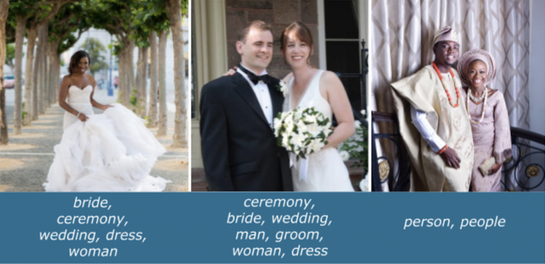 Two brides wearing white dresses, labeled correctly as brides. One bride wearing a non-Western wedding dress, labeled imprecisely as a person.