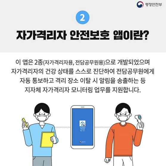 app slide 2