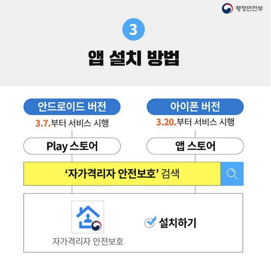 app slide 3
