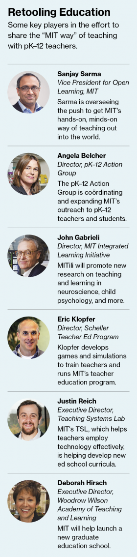 How Should We Teach The Teachers Mit Technology Review