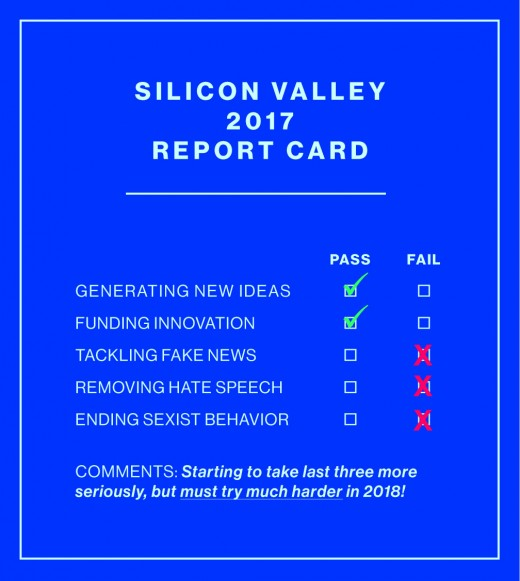 silicon valley s 2017 report card mit technology review