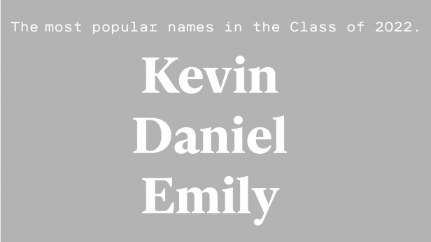 Text reads: Kevin, Daniel, and Emily: The most popular names in the Class  of 2022.