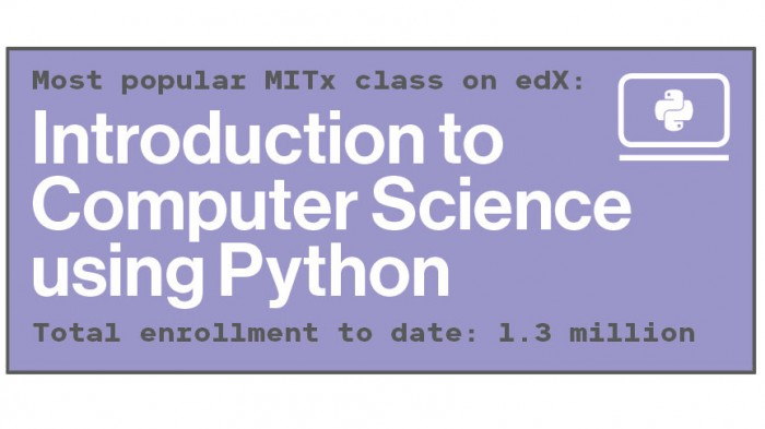 Most popular MITx class on edX:  Introduction to Computer Science using Python  Total enrollment to date: 1.3 million